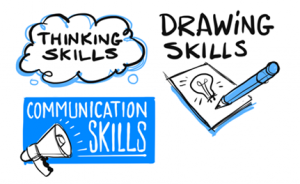 Level up your thinking skills, drawing skills and communication skills