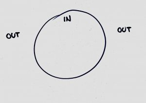 Draw a big circle on a whiteboard, and label it with IN and OUT